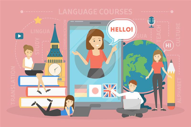 跨境电商客服常用英语