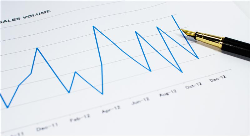 跨境电商市场分析