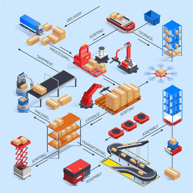 跨境电商ERP系统